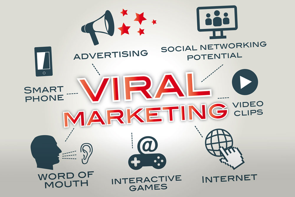 Create A Buzz About Your Business And Drive Traffic To Your Website Through Viral Marketing