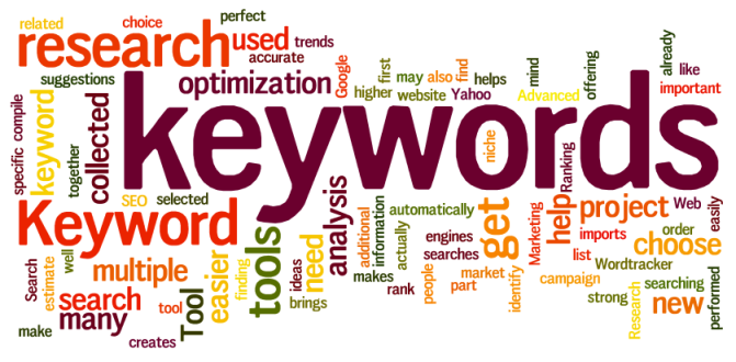 5 Easy Steps for Setting Up a Google Adwords  Pay Per Click Marketing Campaign