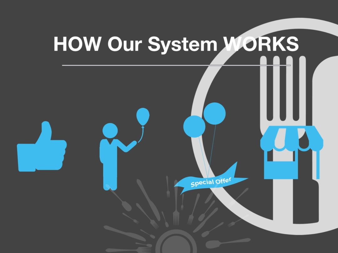 How Our System Works